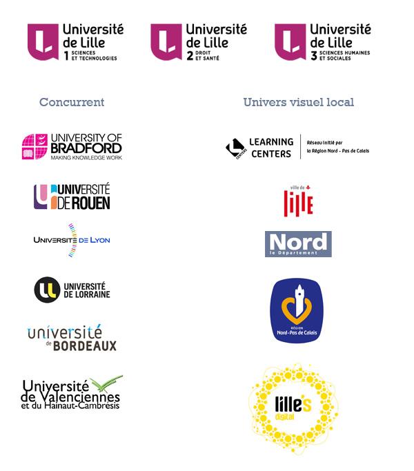 Université Lille logo Nord Pas-de-Calais, Camille Coquet