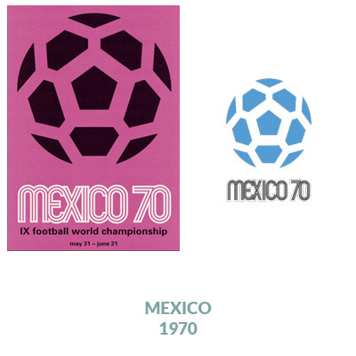 Mexico 70, Design, Graphique, Typographie, Fifa, Coupe du monde