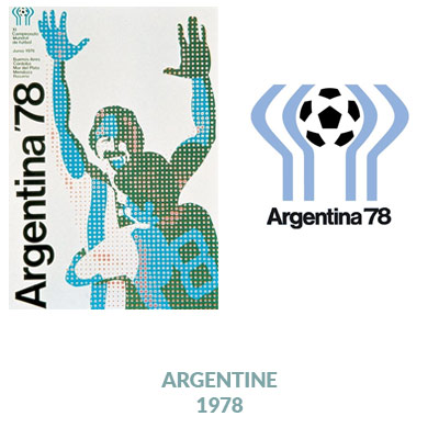 1978 Argentine, coupe du monde, dictature